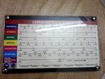 Bovis Scale / bio meter